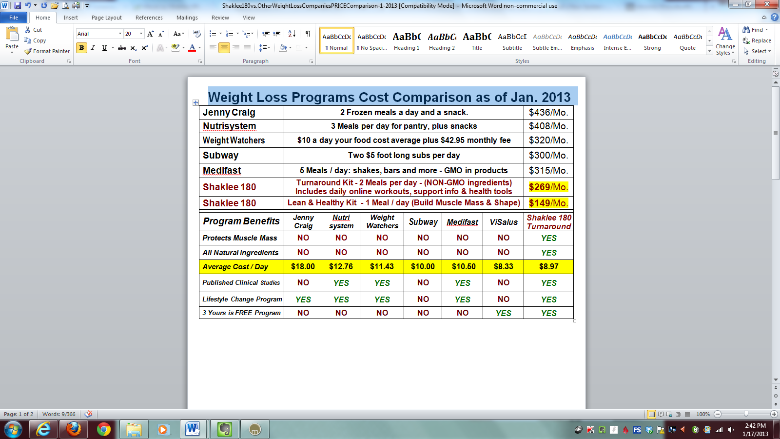 Weight loss cost comparison